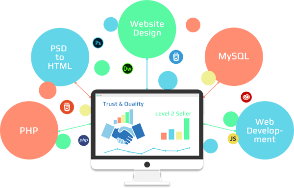 how to create a website with php and mysql