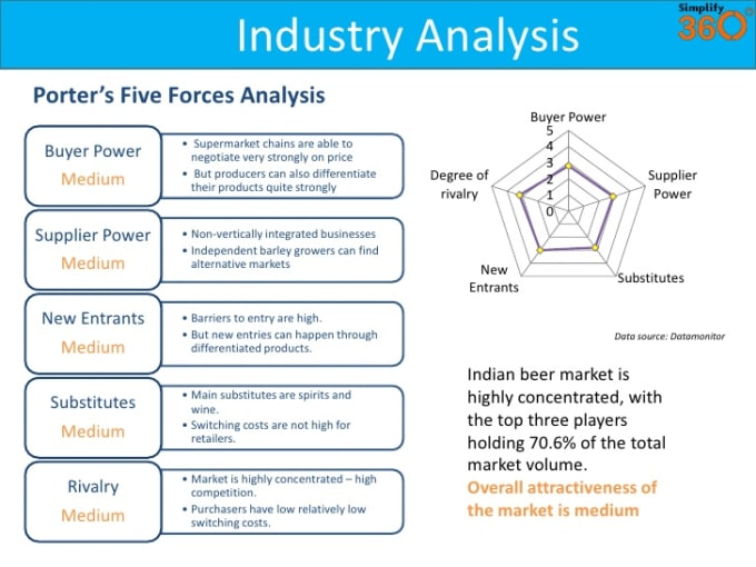 pestle analysis for the western european brewing industry Western european brewing industry essay the european beer market has matured over time this paper presents a pestel analysis of the western european.