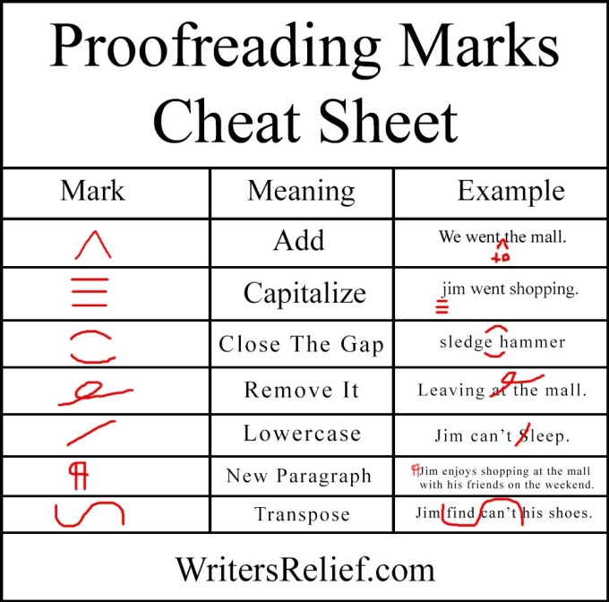 Proofread Your Book After Layout By Angelabcomics