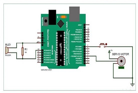 mubashir1122 : I will make a pcb layout plus schematic for your circuit or  problem for $5 on www fiverr com