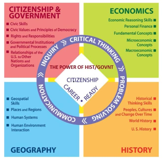 fundamental concept of educational planning Educational planning in india: meaning and definitions and everything else article shared by: advertisements: such as-to give a practical meaning, shape and form.