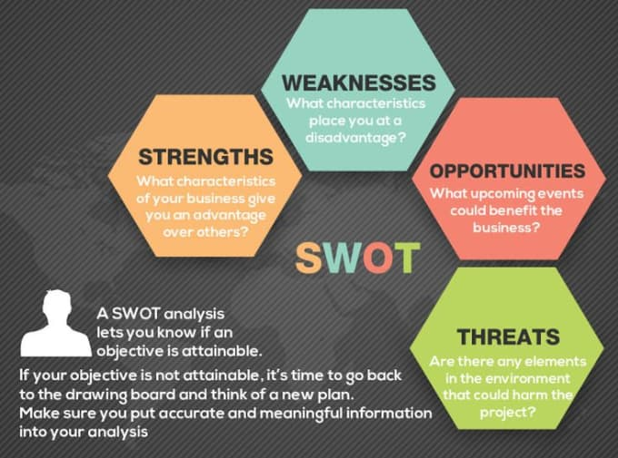 advantages strengths disadvantages and weaknesses of However, you also need to monitor your competencies and advantages in light of the company's overall performance, market trends and the larger business environment misidentifying, neglecting or relying too much on your strengths can turn them into weaknesses.