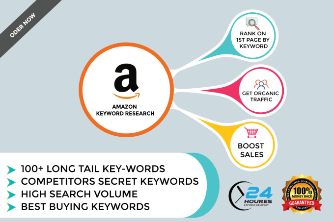amazon keyword search volume