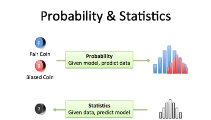 probability and statistics answers Can you find your fundamental truth using slader as a completely free introduction to probability and statistics solutions manual now is the time to redefine your true self using slader's free introduction to probability and statistics answers shed the societal and cultural narratives holding.