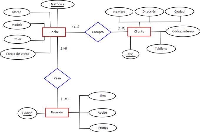 Design Entity Relationship Diagram Erd As Database By Jabreu6