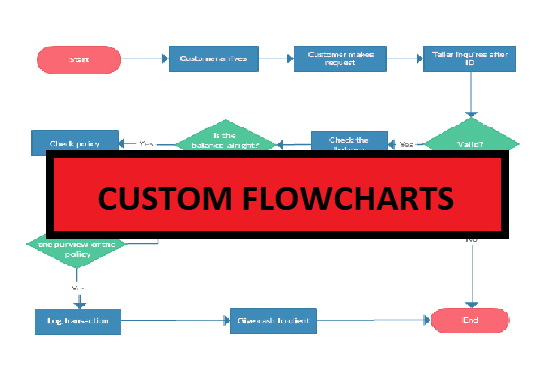 Compile Your Work Into A Custom Flowchart By Mahnoorraza689