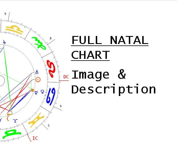 Make For You Your Full Natal Chart In Spanish By Claraenclaridad