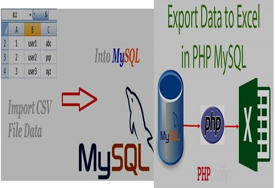 Export Table To Excel Csv And Import Excel To Db In Php