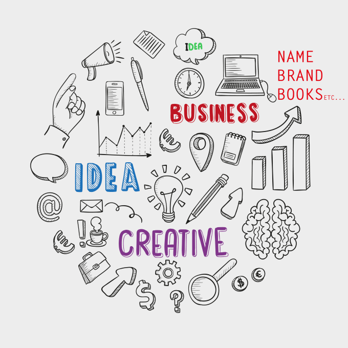Brainstorm amazing business, brand ideas or website domain names by ...