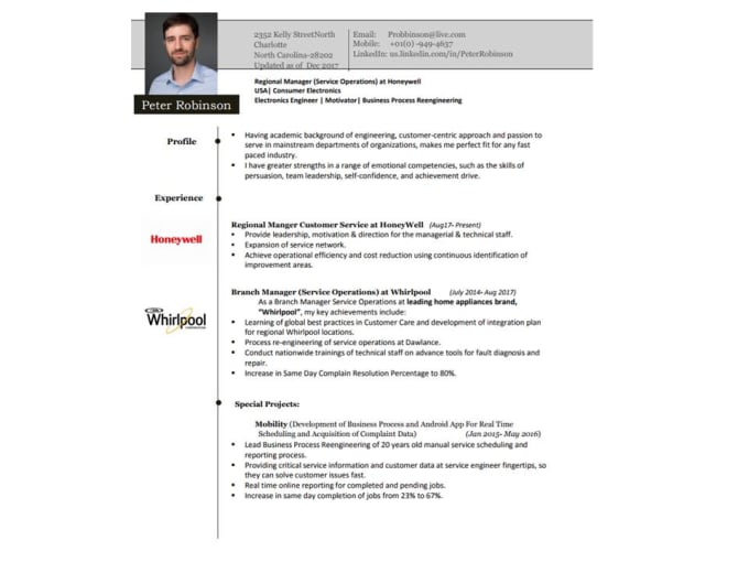 create your resume and linkedin profile by mobaid88