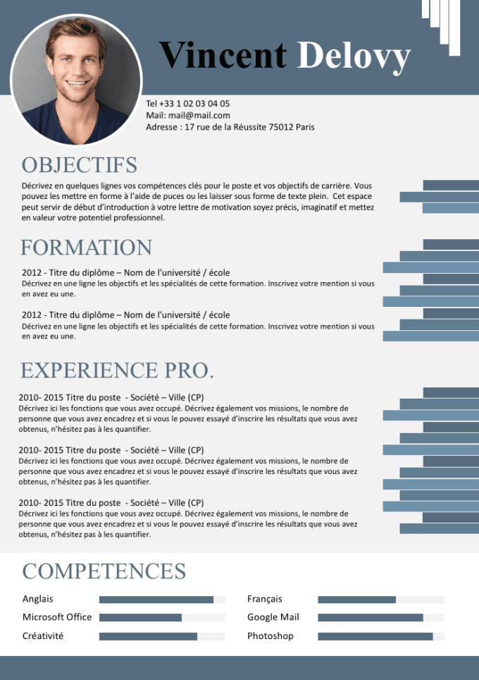 create your resume cover letter and linkedin profile by arifkhushk