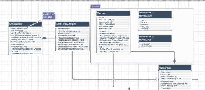 Create Visio Diagrams For Your Projects By Ahmadwaseem237