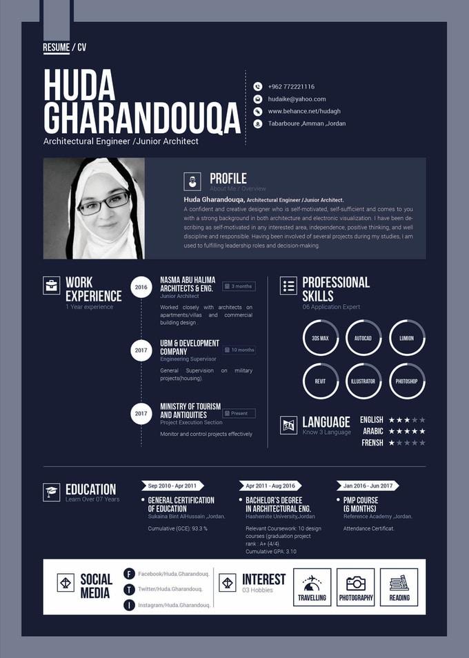 help you to create an impressive cv resume and portfolio