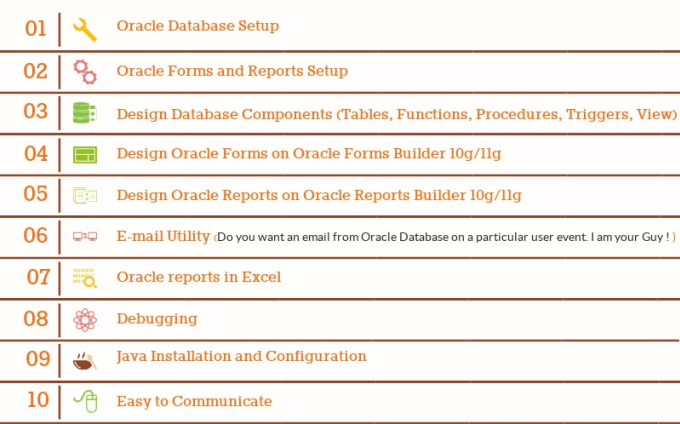 create forms and reports on oracle forms and reports tools