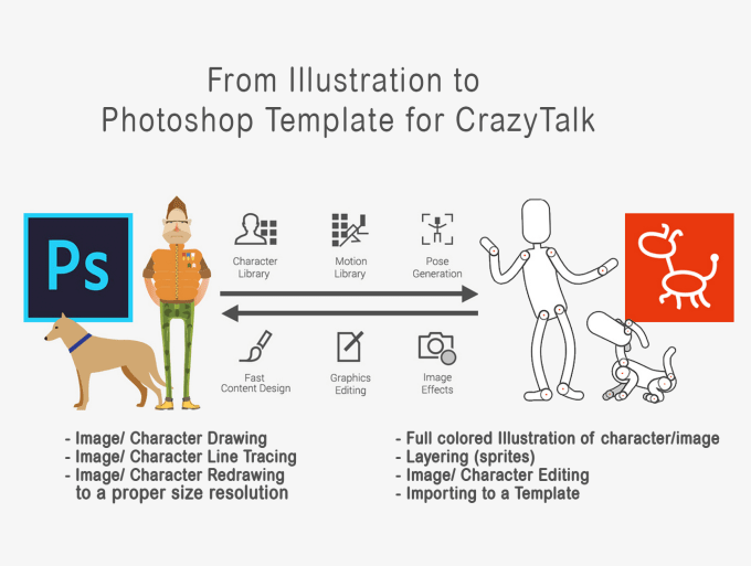 Draw and layer an image for crazytalk animator by Nadagraph