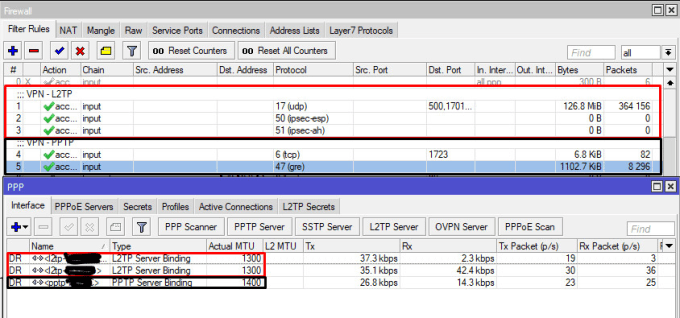 configure your mikrotik for VPN and openvpn