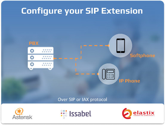 configure your sip extensions