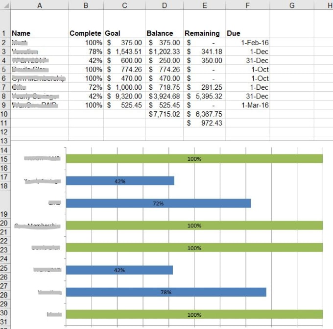 Create A Personal Budget Template By Megangs