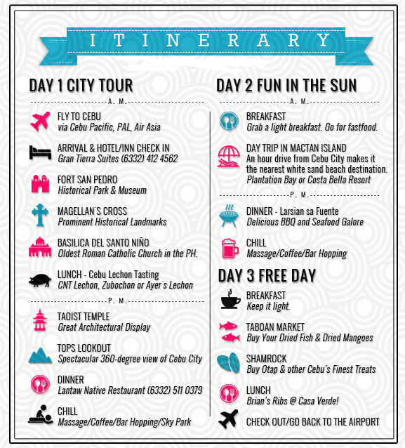 make an itinerary for your visit in the philippines by mgreys
