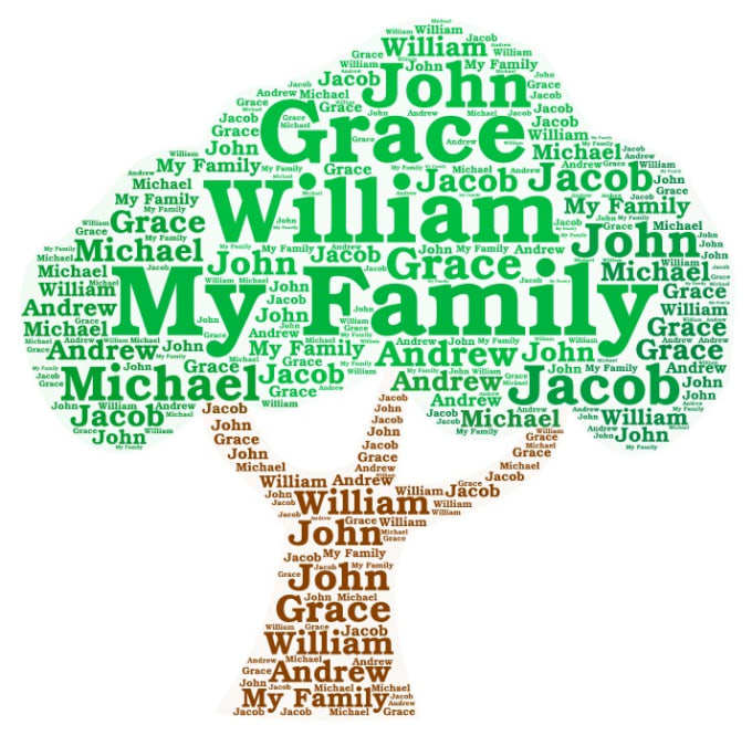 create personalized family tree word art by scgymgc