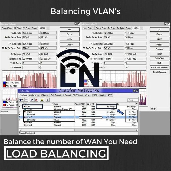 configure multi wan load balancing for mikrotik
