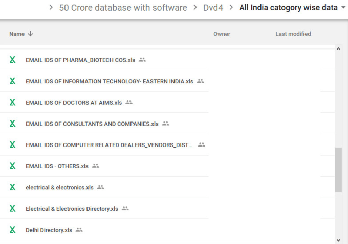 Provide mixed categories email database by Chopdeniks