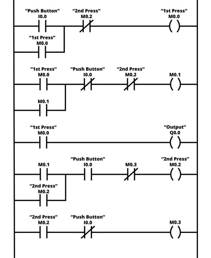 Create Plc Ladder Diagram  Hmi Program  And Vfd Parameters