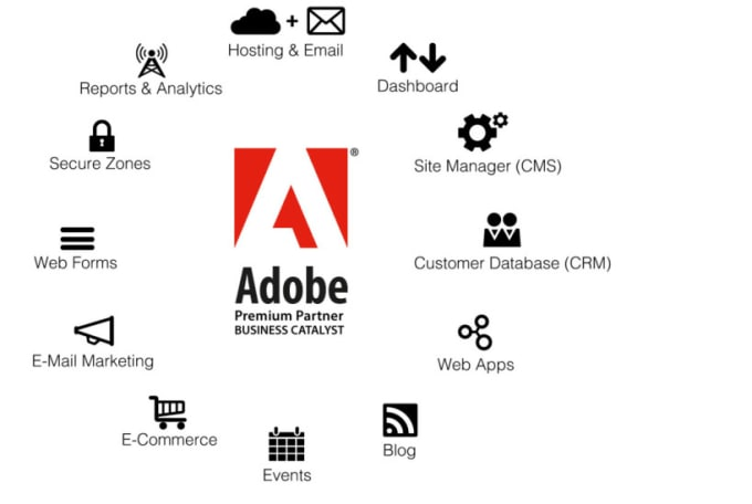 Adobe business catalyst expert adobe bc partner update adobe business catalyst website friedricerecipe Images
