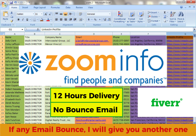 find business email address by zoominfo within 12 hours