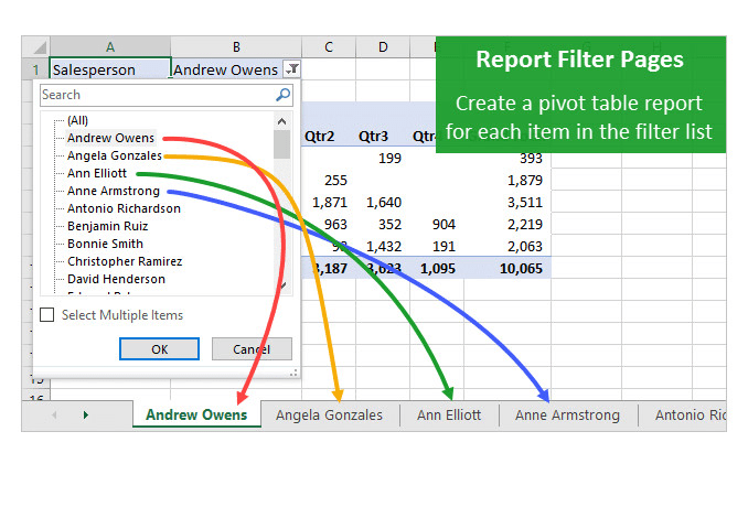 conduct data analysis using vlookups and pivot tables