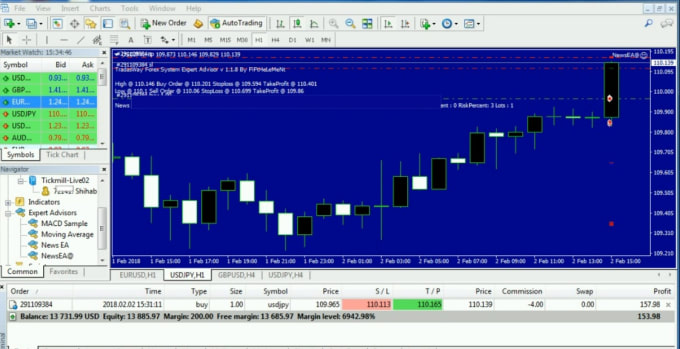 Live forex news updates