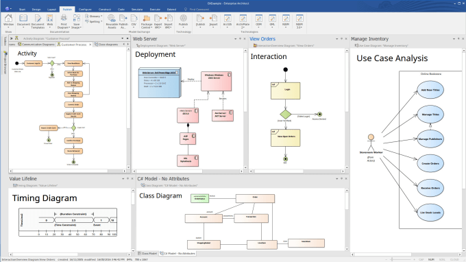 Create Uml Diagram In Sparx Enterprise Architect By Smaximm