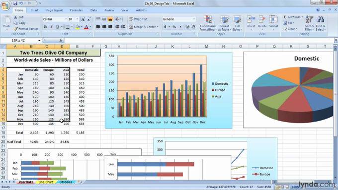 create excel graphs charts pivot tables within 24 hours by sajjadamjad