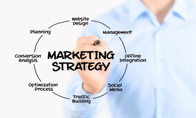 ponds marketing strategy Managerial tool-what i call a new product development strategy statement they lack of vision of marketing and top manage- ment personnel:.