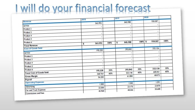 do an excellent financial plan or financial forecast