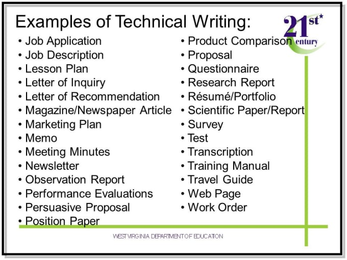 Do Technical Writing In English And Urdu By Rizwan Qureshi