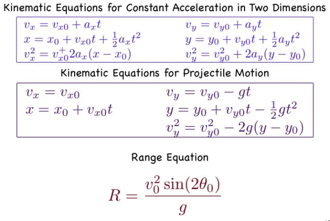 create and solve kinematics equations by brianombisa