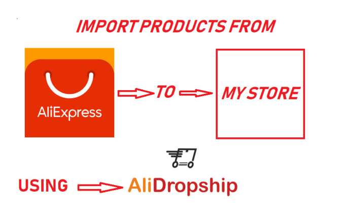 add dropship products from aliexpress