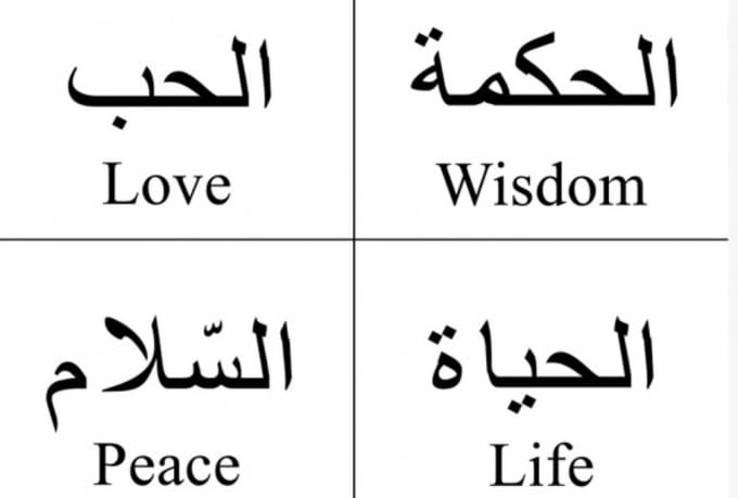 be a arabic translator for talk pronounce typing and more