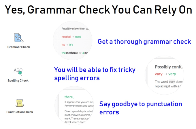 grammar check and plagiarism check