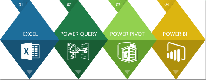 nanda1208 : I will help you to work in excel with vba and power bi for $5  on www fiverr com