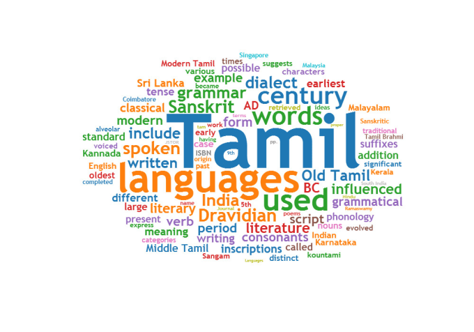 Graphic Design Meaning In Tamil - graphic design
