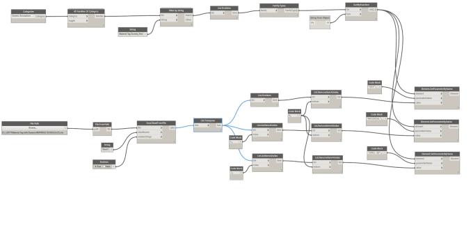 Design Script Dynamo