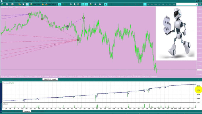 Ganon forex robot free download russell clarke first command investments