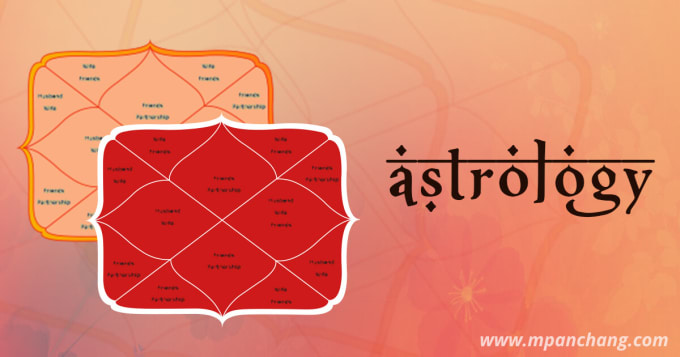 do accurate astrology prediction career,marriage,health, child