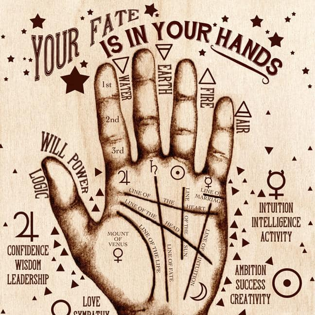 do accurate palmistry prediction career,marriage,health