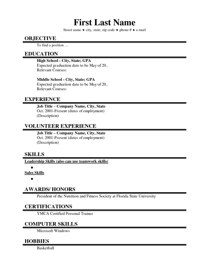 authormontikka : I will create a professional resume and cover letter for  $20 on www.fiverr.com