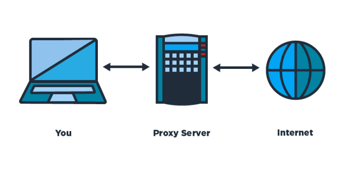 configure and install squid proxy server on linux