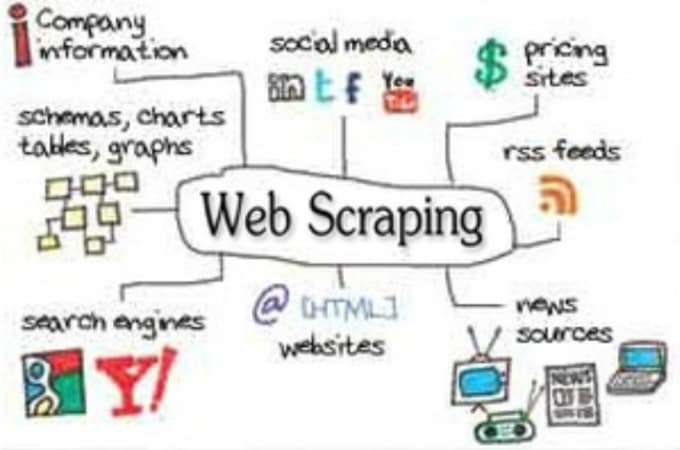web scraping, data mining, lead generation, and data entry