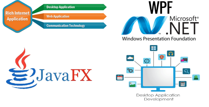 develop desktop, ria application with java fx, wpf